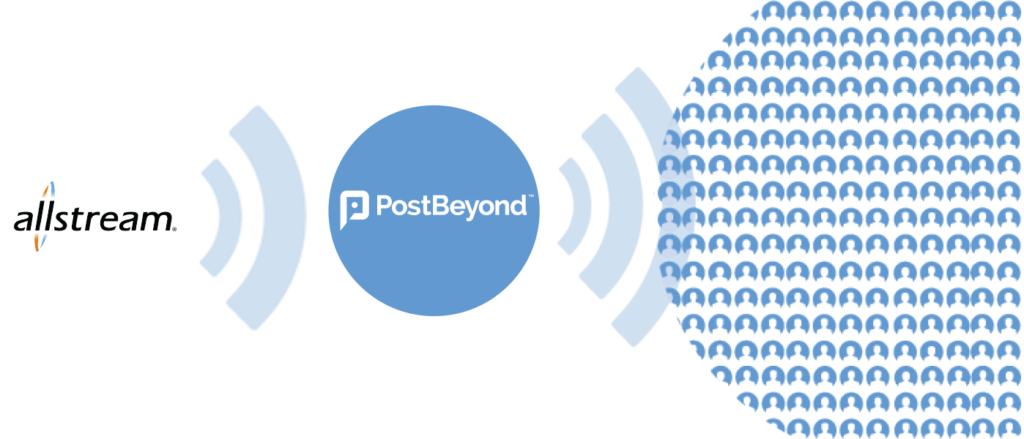Content Amplification PostBeyond Allstream