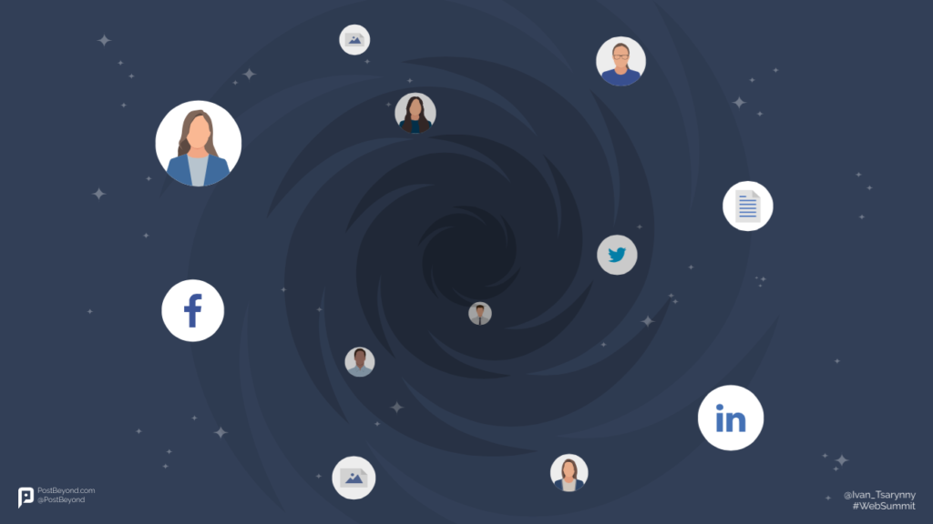 Black hole no visibility content shared by employees