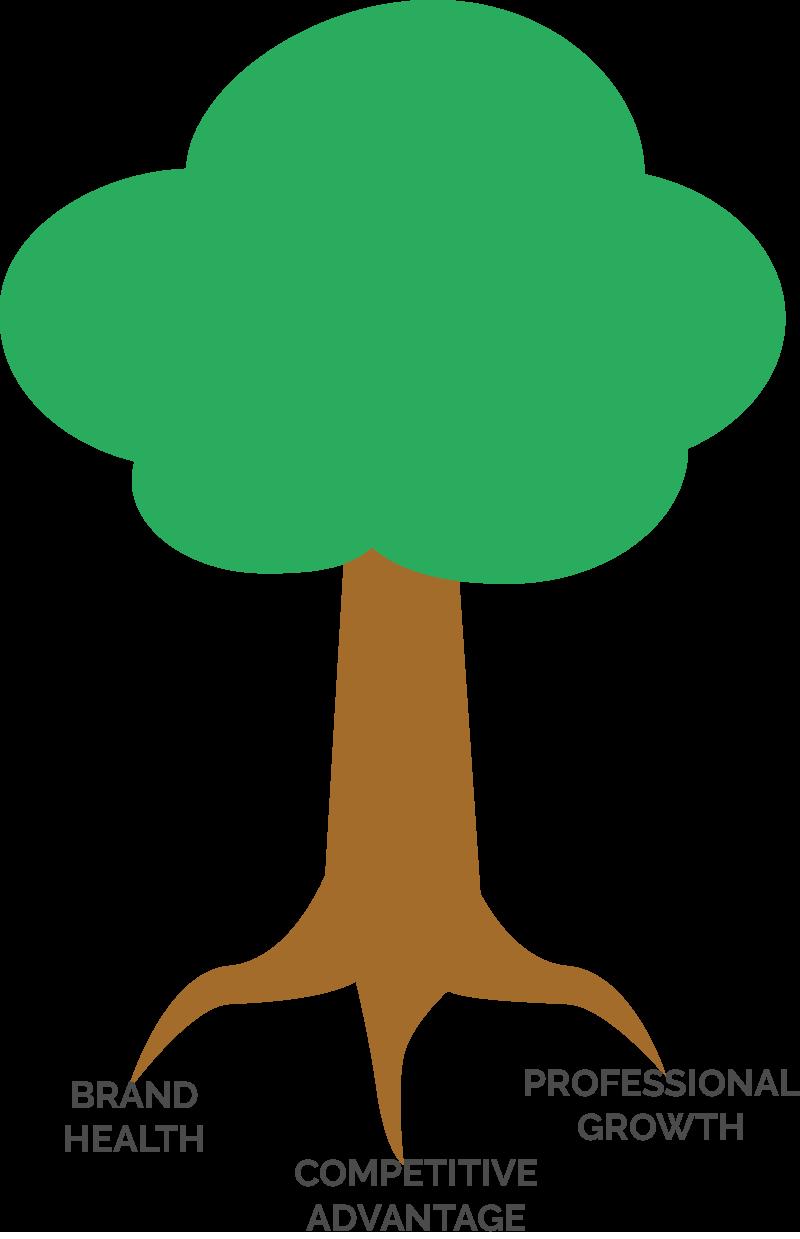 hannah tree