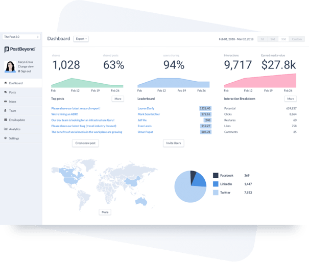 PostBeyond Employee Social Dashboard