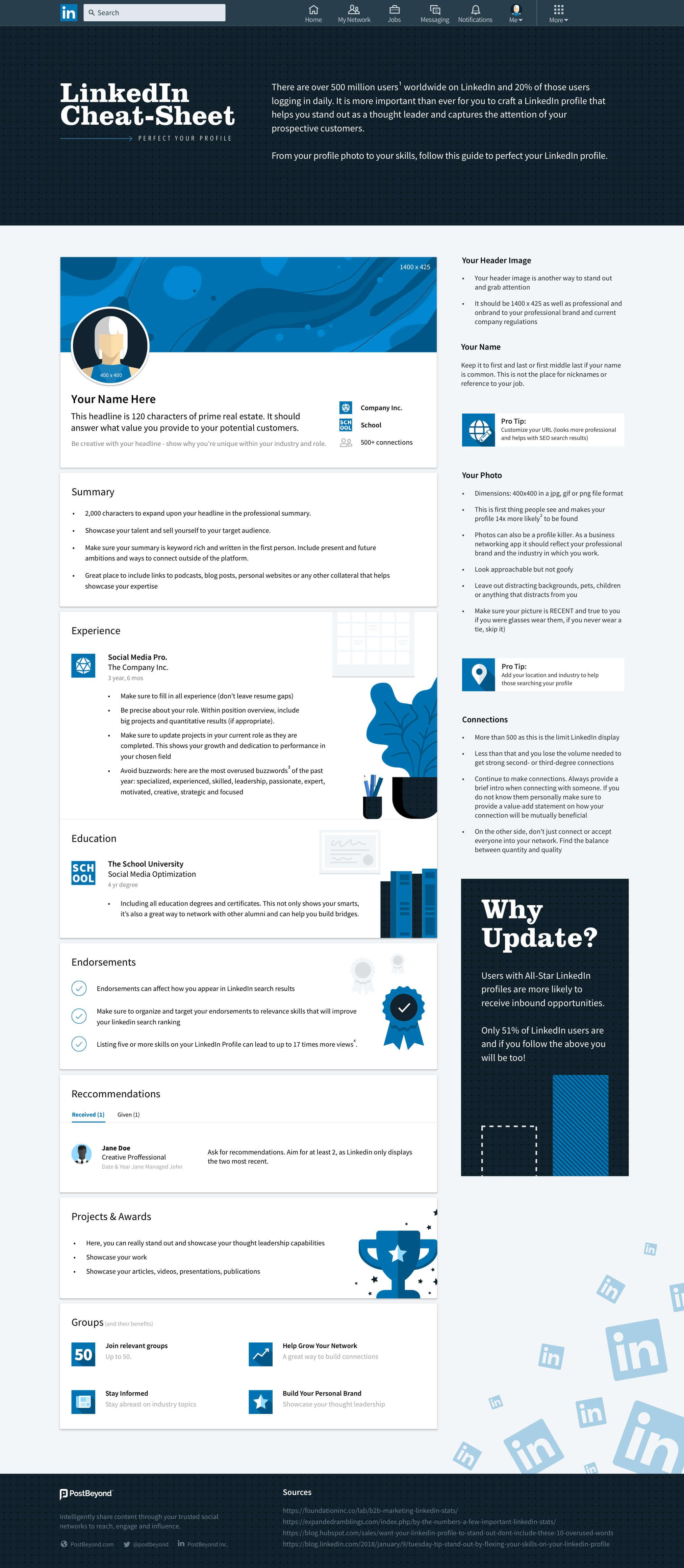 Infographic: Ideal LinkedIn Profile