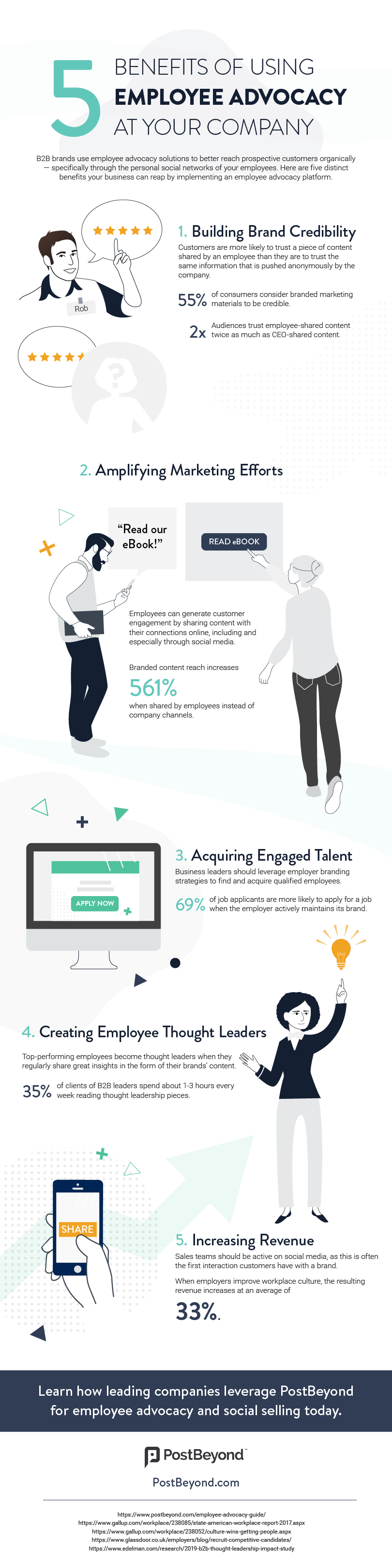 Infographic: Employee advocacy benefits for the company