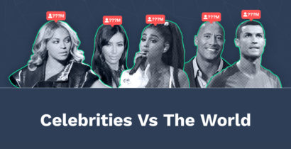 The Most Followed Celebrities on Instagram vs the World