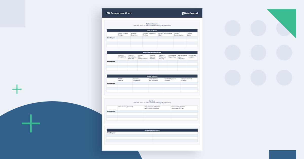 Comparison Chart: Choosing The Right Employee Advocacy Platform
