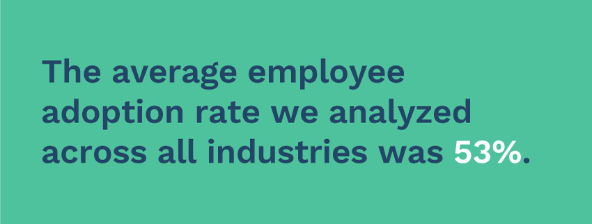 employee advocacy adoption rate average