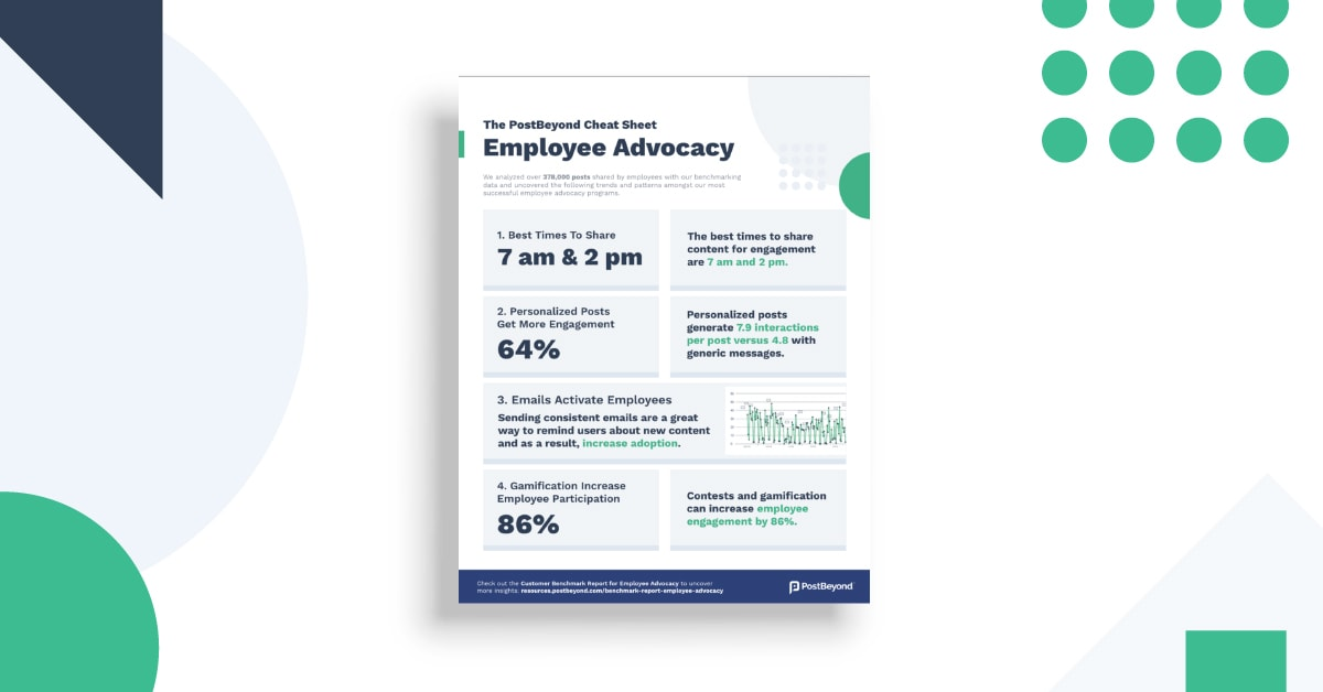 4 Data-Driven Best Practices for Employee Advocacy