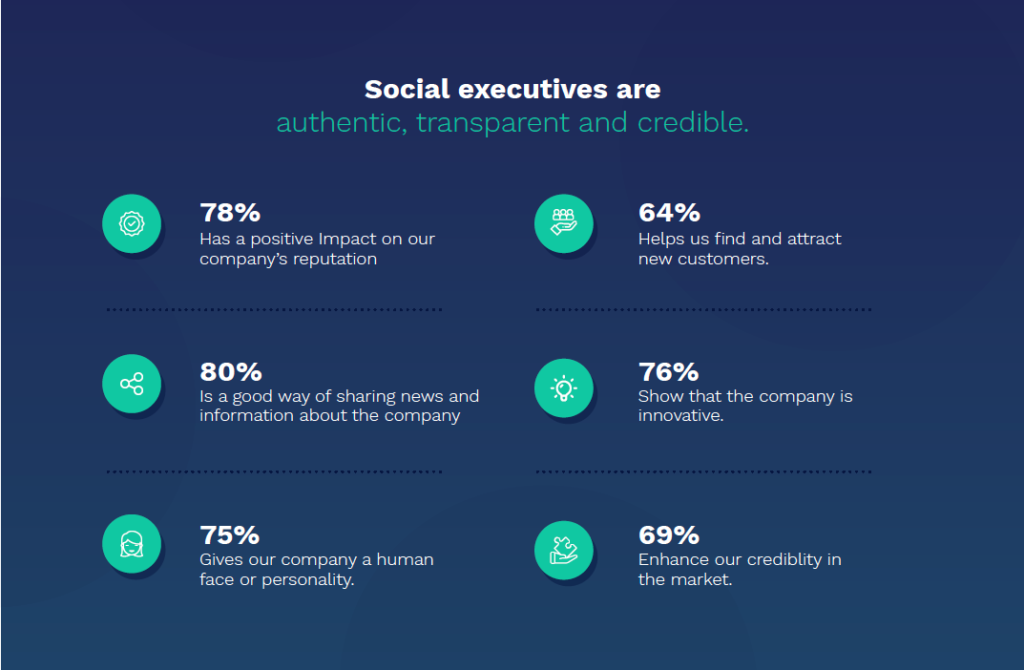 social media executive benefits