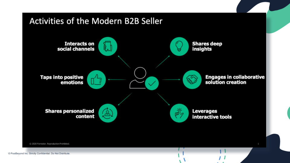 Forrester Research Modern B2B Seller