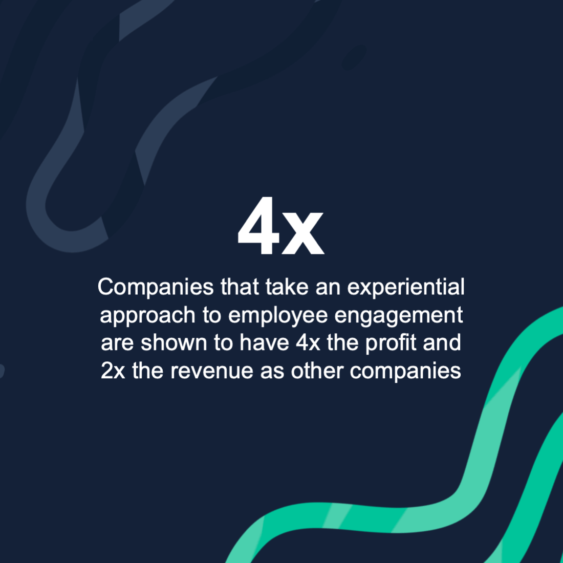 Employee engagement stat on 4x more profit